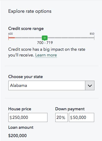 Explore mortgage interest rates by state and credit score
